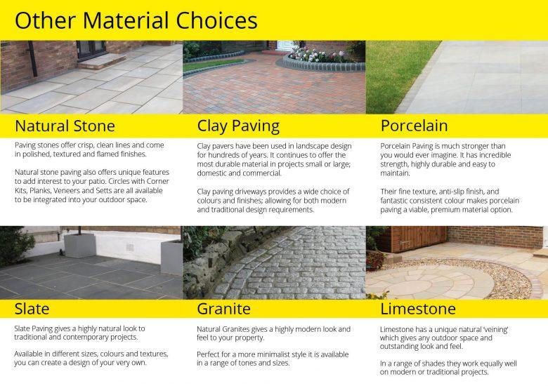 Driveway designs driveway materials