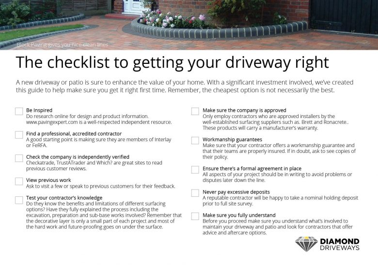 Driveway Designs Choose Best Driveway Contractors